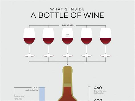 how many ounces in a of liquor wine tips tricks page 2 of 17 wine folly