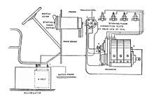 Ignition System Diagram by Ignition System
