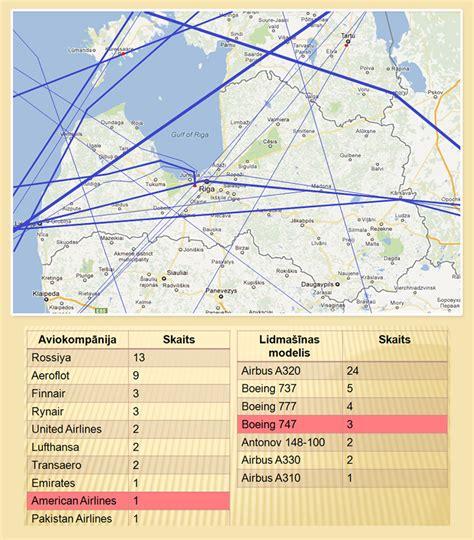 Aviosatiksmes noslogojums virs Latvijas - NeoGeo.lv