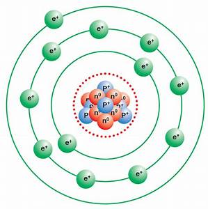 Related Keywords & Suggestions for sodium atom