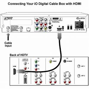 Why Is My New Hd Tv Is Only Getting One Channel
