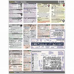 Photobert Cheat Sheet For Nikon Df Dslr Camera Tc149