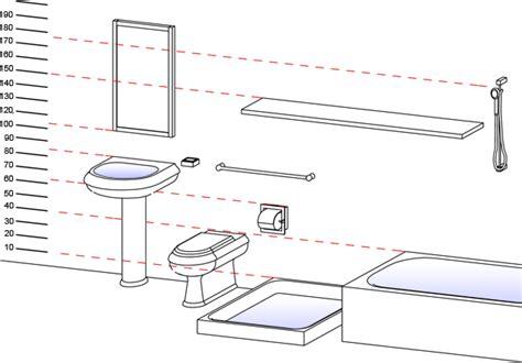 a quelle hauteur fixer un lavabo le roi de la bricole