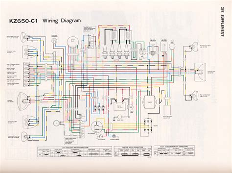 Wire Diagram 1975 Kz400 by Kz650 Info Wiring Diagrams