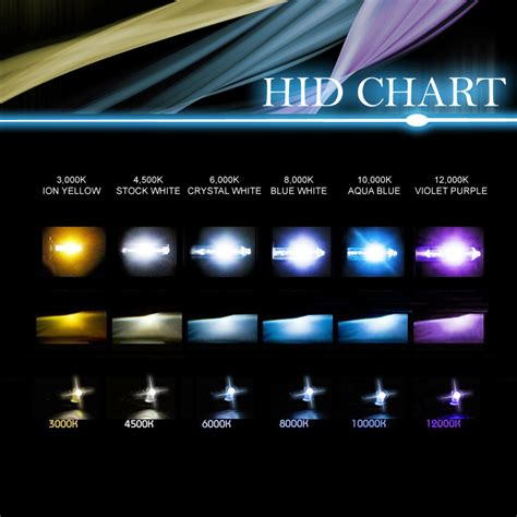hid light colors vehicle lighting hid lights led lights custom import
