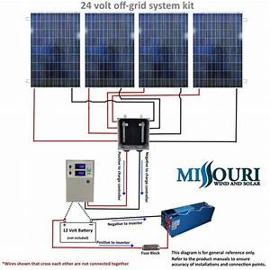 1000 Watt 24 Volt Off Grid Solar Panel Kit