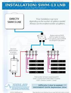 Directv Swm Lnb Wiring Diagram