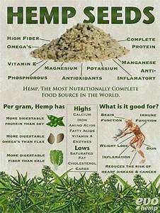 health benefits from smoking weed