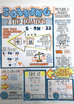 step equations doodle notes  math giraffe tpt