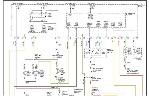 2009 Jeep Grand Fuse Diagram by Sparkys Answers 2000 Jeep Turn Signals Html