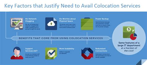 key factors  justify   avail colocation services