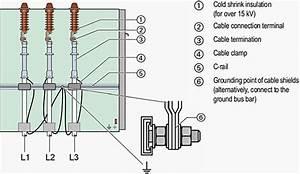 Erection Procedures For Medium Voltage Switchgear