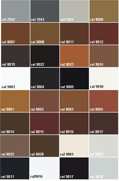 chambre d agriculture haute marne supérieur palette de couleur leroy merlin 1 last tweets