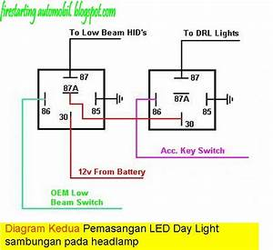 Fire Starting Automobil  Diy Pemasangan Lampu Led Daylight