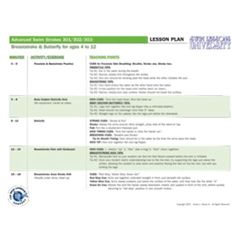 Swimming Lesson Plan Template by Laminated Lesson Plan For Advanced Swim Strokes 301 302