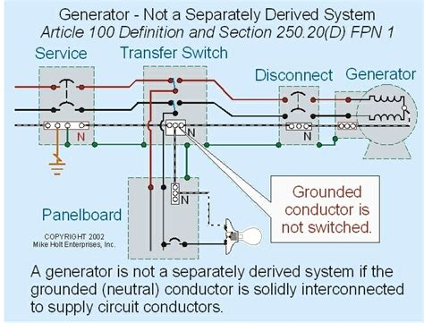 Best Images About Transfer Switches Pinterest