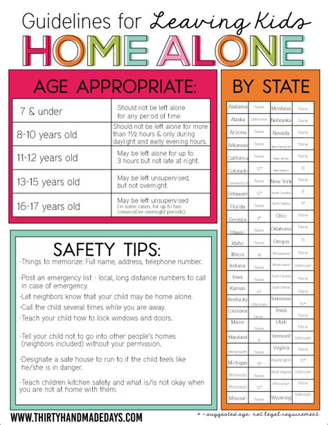chart lays  age guidelines  leaving kids home