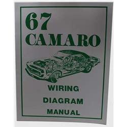Painless Camaro Firebird Circuit Wiring