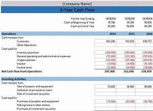 Unternehmensbewertung Berechnen : erfreut cashflow vorlagen bilder dokumentationsvorlage beispiel ideen ~ Themetempest.com Abrechnung