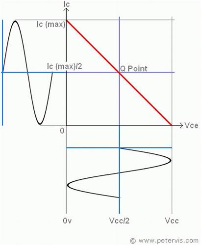 Point Voltage Bias Divider Potential Technology Output