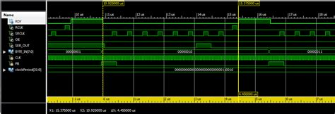 The Carrier Frequency Fpga Shift Register