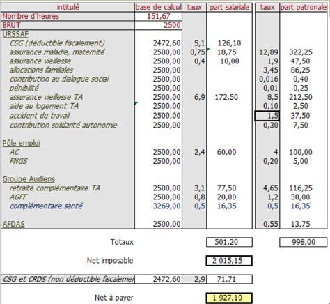 bulletin de salaire cadre simulation de bulletins de paie pour les salari 233 s du spectacle en ligne en quelques clics sur