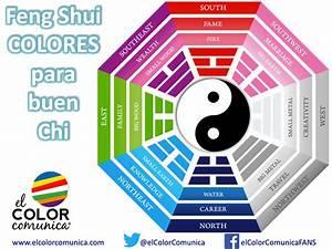 Feng Shui Chi : el color comunica feng shui colores para buen chi curso ~ Bigdaddyawards.com Haus und Dekorationen