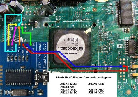 Matrix Nand Programmer Mtx Spi Flasher For Xbox Ebay