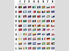 Tutti i nomi delle bandiere di Whatsapp Iltuocruciverba