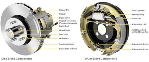 Tyre Spot Autocentres