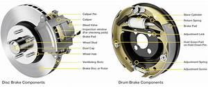 Brakes  U2013 Tyre Spot Autocentres