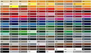 couleurs ral pour fenetres et portes teintes neuves With nuancier couleur taupe peinture 2 einzigartig nuancier de jaune avec nuancier ral couleurs