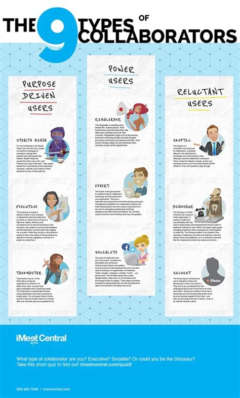 The 9 Types Of Collaborators [infographic]