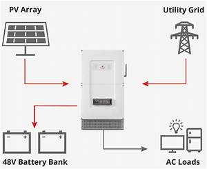 Redback Tech Takes Home Battery Storage To The Next Level