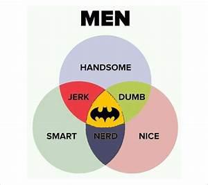 Funny Venn Diagram Templates