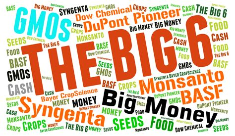 Pesticide and GMO Companies Spend Big in Hawai'i | PR Watch