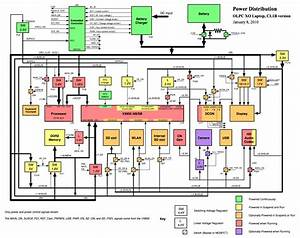 Motherboard Problems And Solutions Pdf