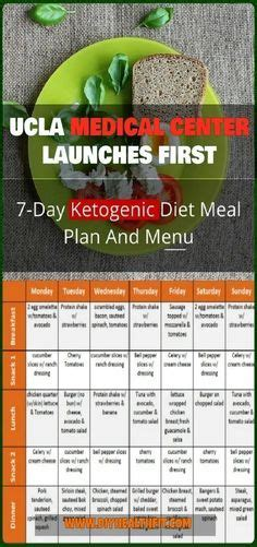 day keto meal plan sample keto weekly meal plans eat