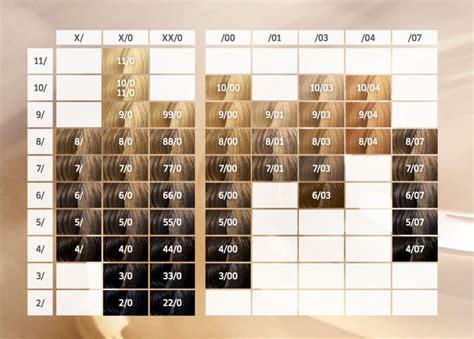 Best 25+ Wella Color Charm Chart Ideas On Pinterest