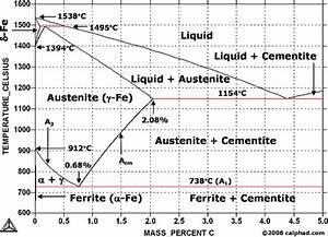 1uz Fe Diagram