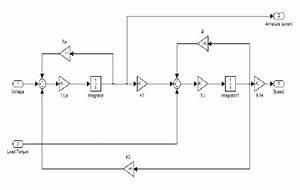 Simulink Model Of Dc Motor