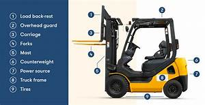 How Does A Forklift Work   Animated Guide