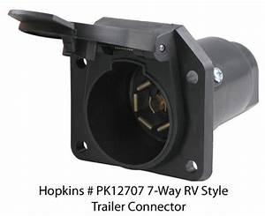Will Hopkins Multi