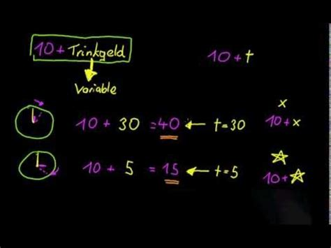 ist eine variable video khan academy