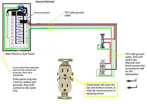 How Wire Garbage Disposal Justanswer