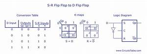 J K Flip Flop Logic Diagram