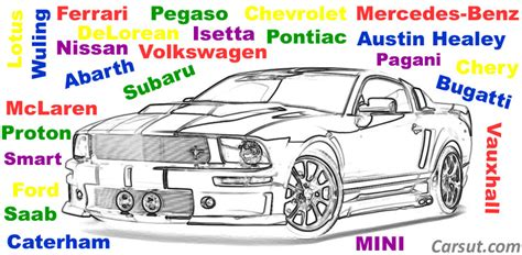 list of car brands carsut understand cars and drive better