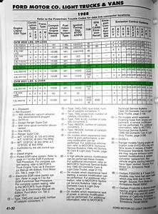 Vacuum Diagram 1988 4 9l