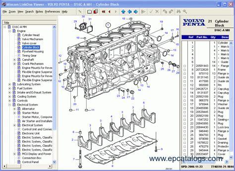 volvo truck parts diagram volvo penta epc ii spare parts catalog engines