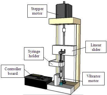 Micro Extruder Design Figure Shows The Circuit Block